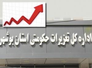 افزایش قیمتها و ضعف شدید تعزیرات حکومتی استان بوشهر
